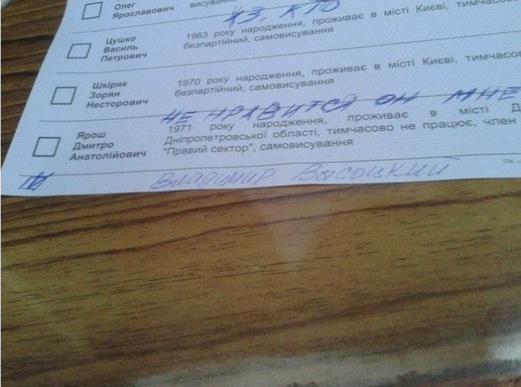 Творчі доробки виборців: українці голосували за Висоцького та Путіна (ФОТО), фото-16