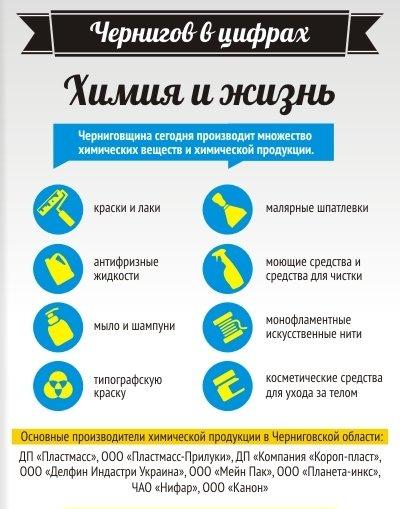Инфографика_ЗП