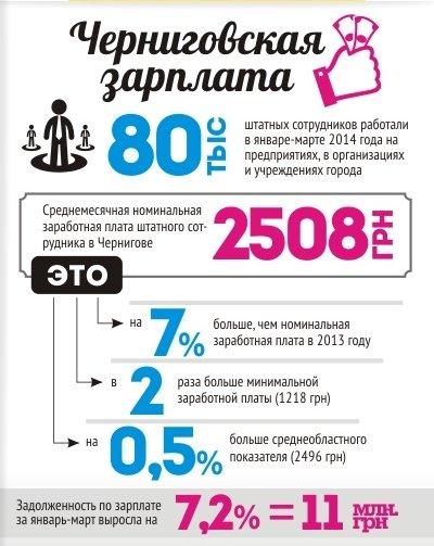 Инфографика_З1П