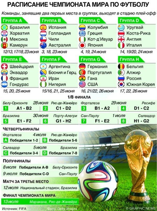 Смотри матчи чемпионата мира по футболу в Бразилии в HD качестве!, фото-1