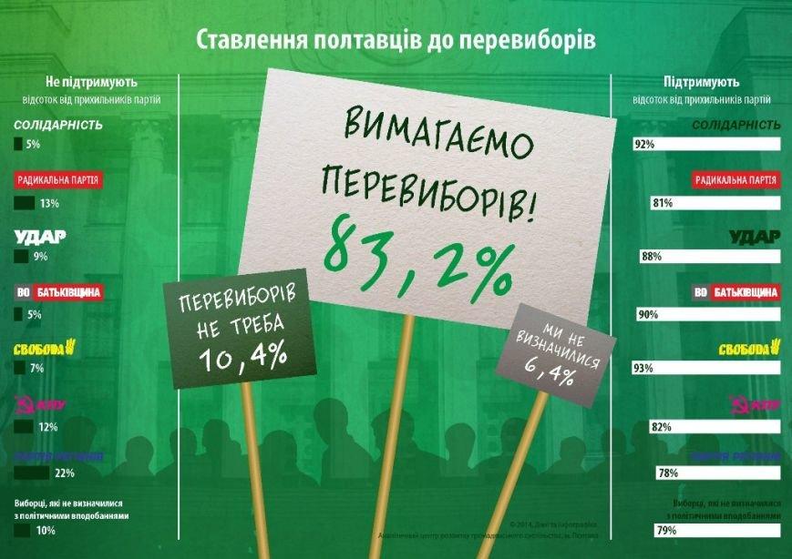 інфографіка 1ыыы