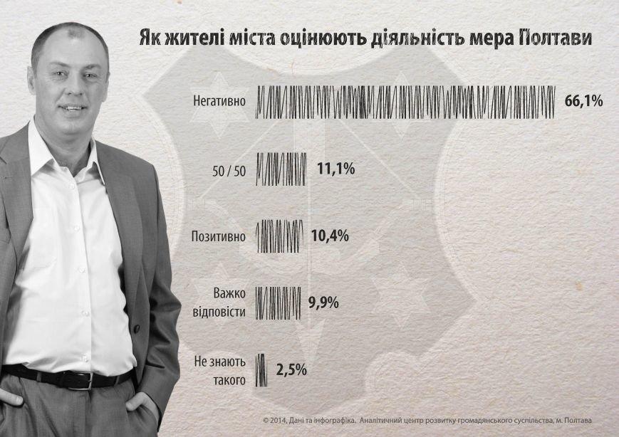 інфографіка2