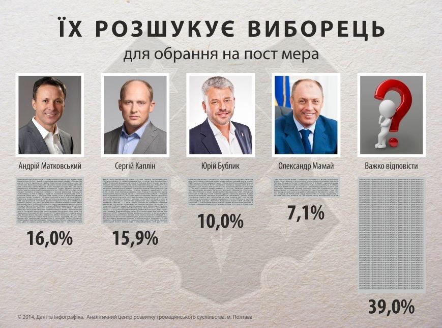 інфографіка1
