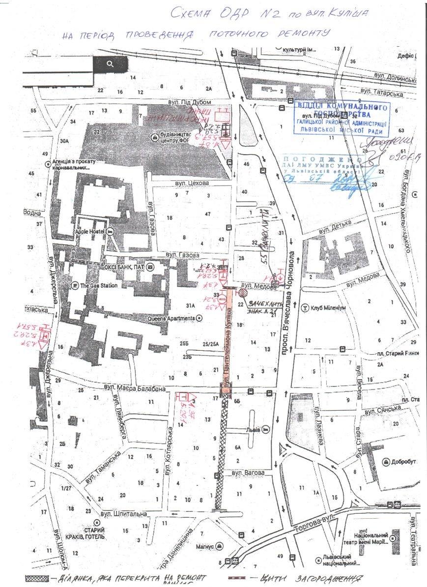 Схема Куліша вид Балабана до Медовои