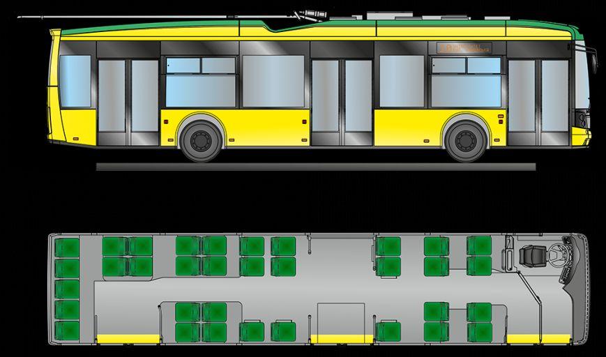 В Сумах огласили ценовые предложения по тендеру на покупку 9 троллейбусов (ФОТО), фото-4