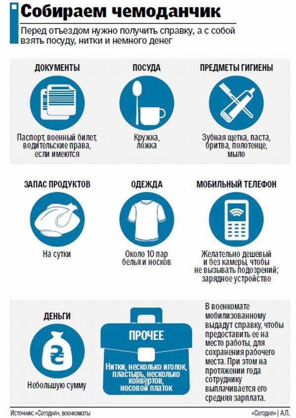 Что брать с собой сумчанам, в случае мобилизации (ИНФОГРАФИКА), фото-1