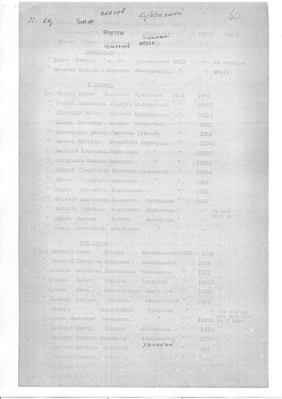 Ф.396, оп.1, д.11101, л.60