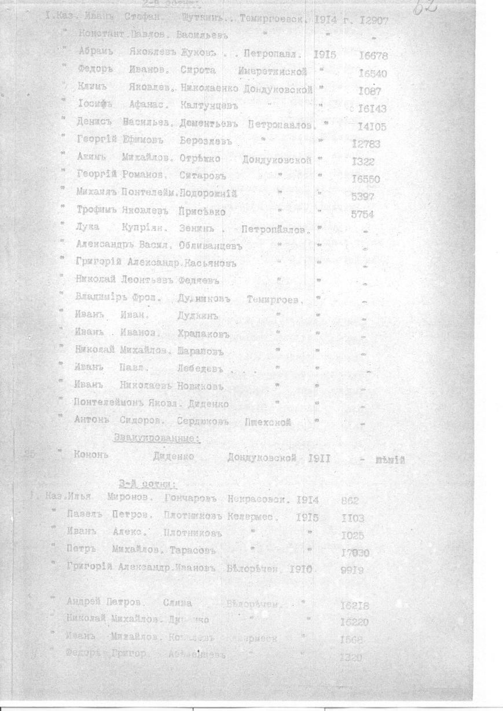 Ф.396, оп.1, д.11101, л.62