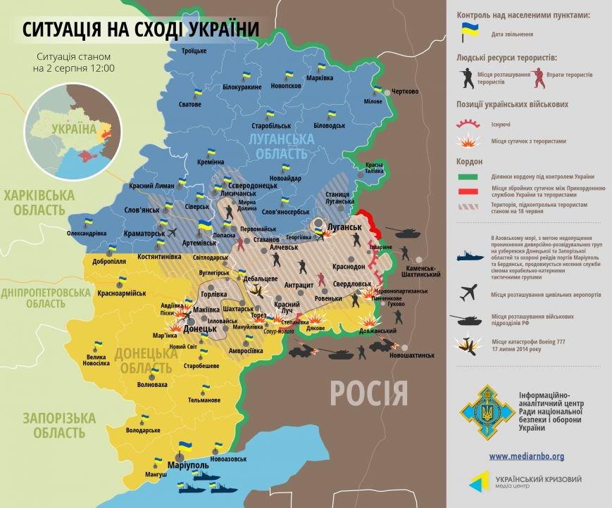 Битва за Донбасс - ситуация на 2 августа (карта боев), фото-1
