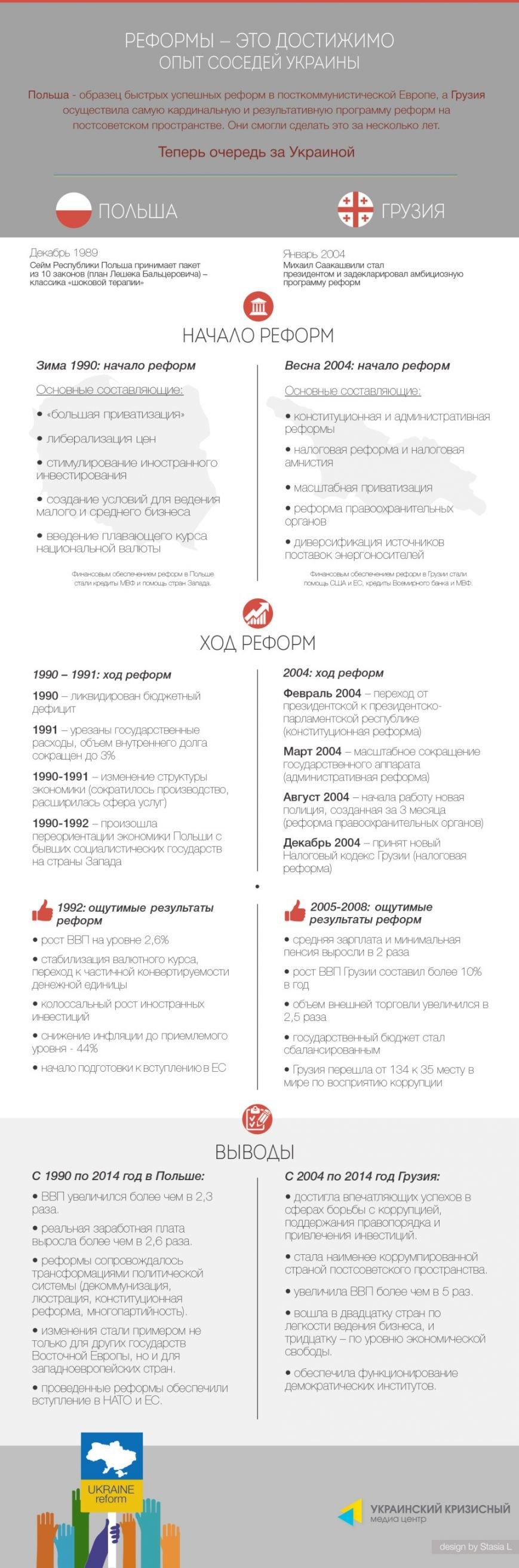 info-pl-ge-RU-960x2898