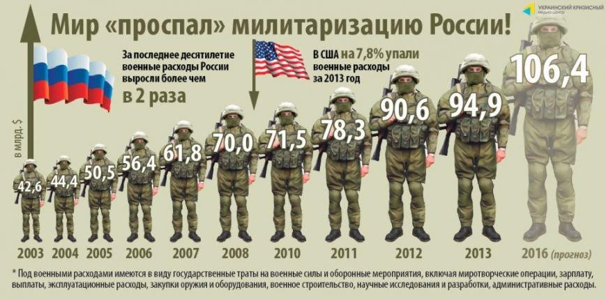 Soldier-Ru-960x475