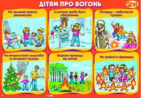 Пам'ятка батькам: основні правила поведінки дітей під час пожеж у ...