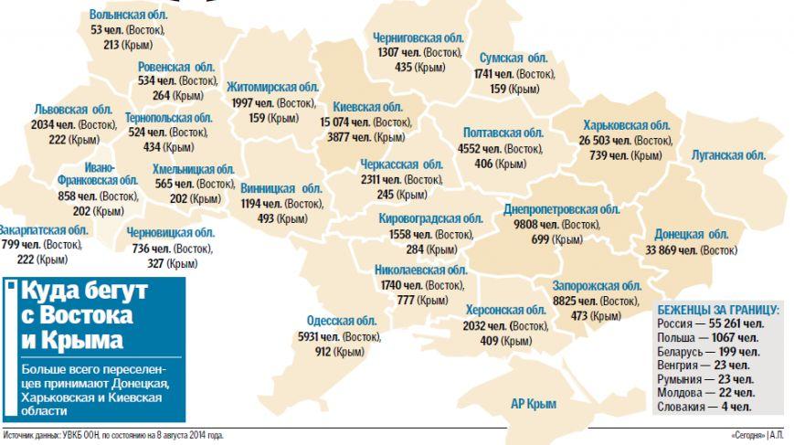 Сумская область приняла 1900 беженцев с Востока и Крыма (ИНФОГРАФИКА), фото-1
