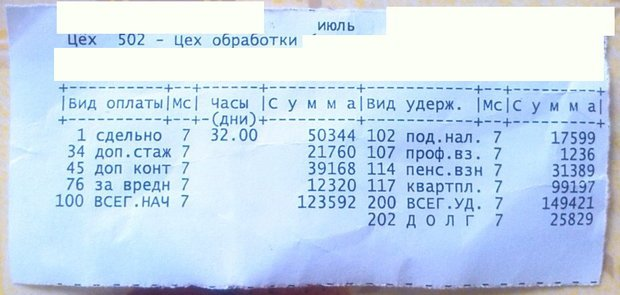 raschet_neman1_finance