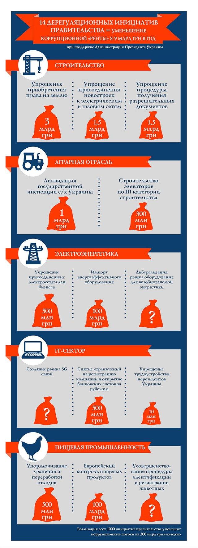 infografikakorrupcija-1.jpg_24672_p0