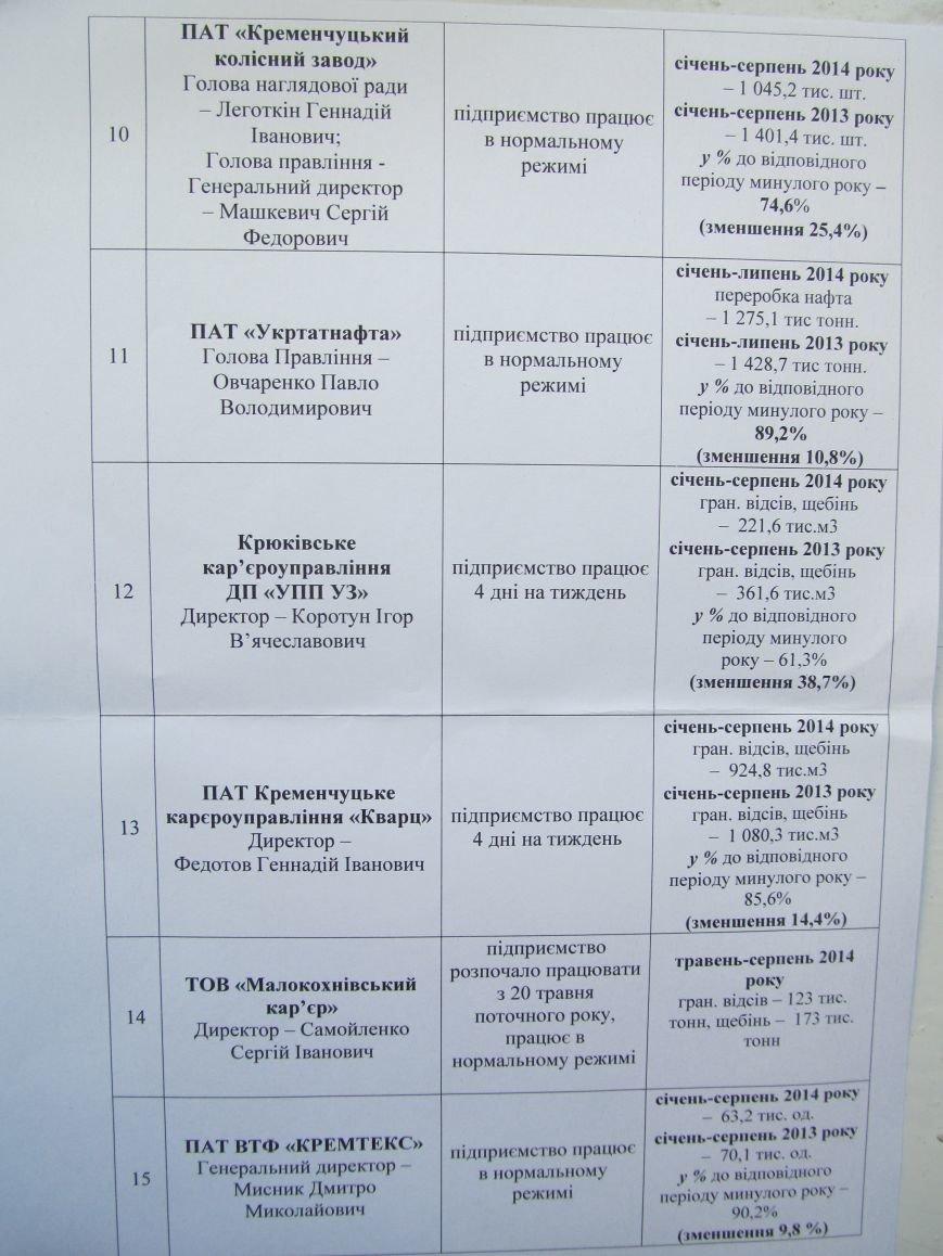 Работа кременчугский предприятий за последние 8 месяцев (отчёт отдела экономики), фото-3