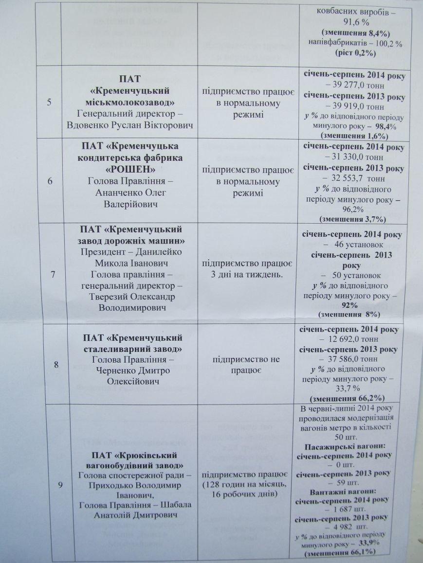 Работа кременчугский предприятий за последние 8 месяцев (отчёт отдела экономики), фото-2