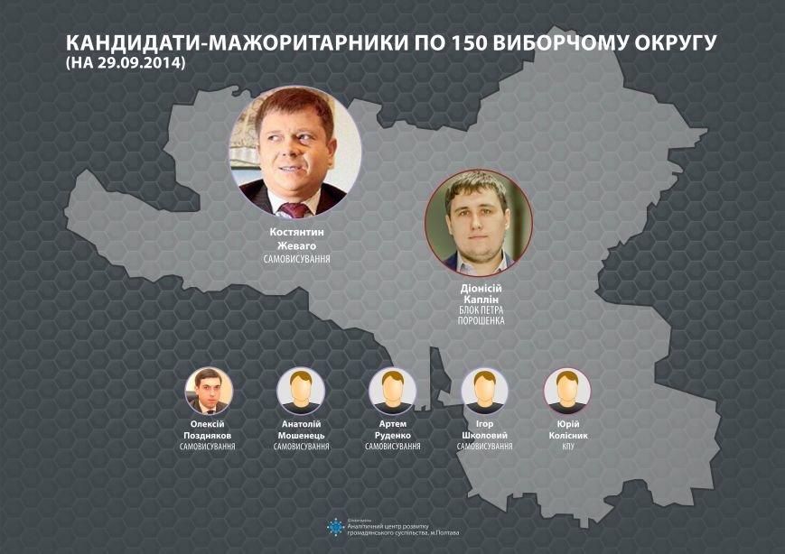 150 округ