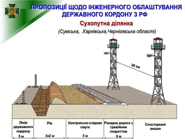 Черниговская область отгораживается от России Стеной, фото-2