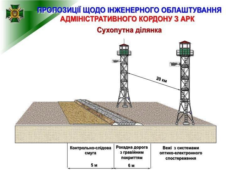 Черниговская область отгораживается от России Стеной, фото-3