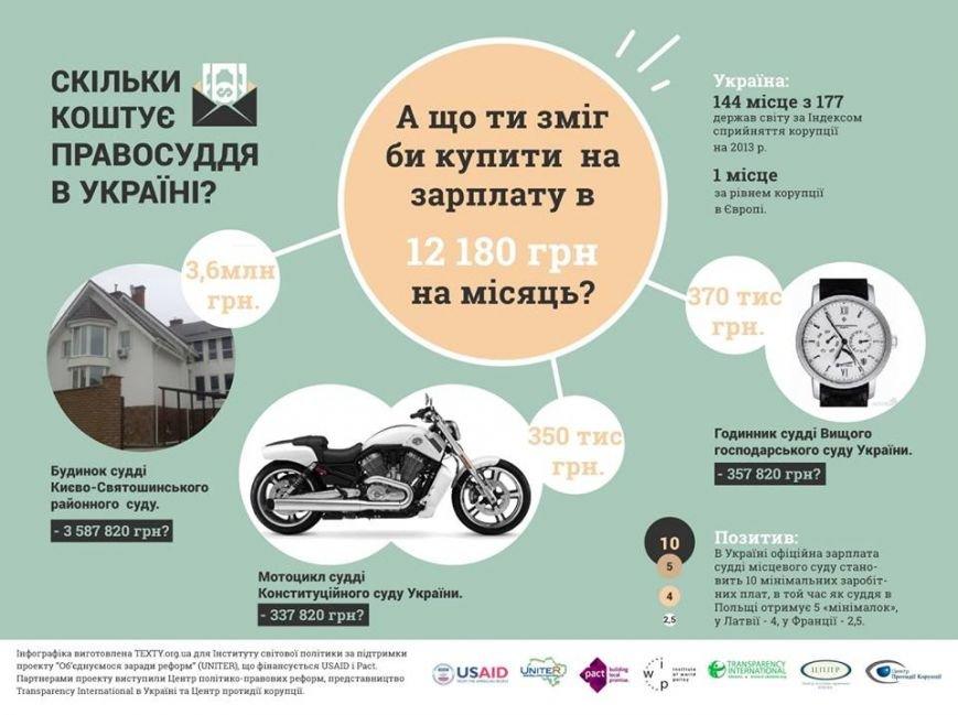 Реформа милиции, прокуратуры и судейства в Украине - что нужно сделать?, фото-5