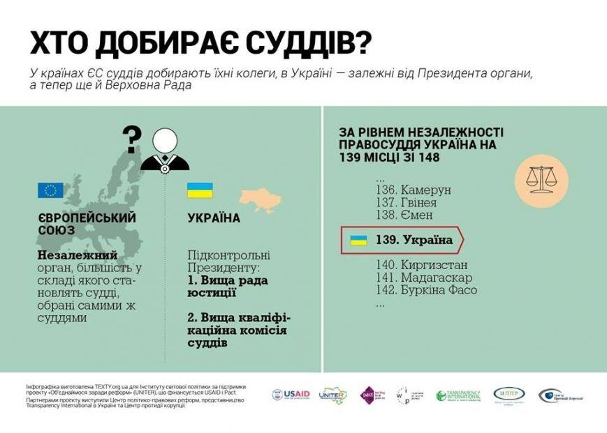 Реформа милиции, прокуратуры и судейства в Украине - что нужно сделать?, фото-6
