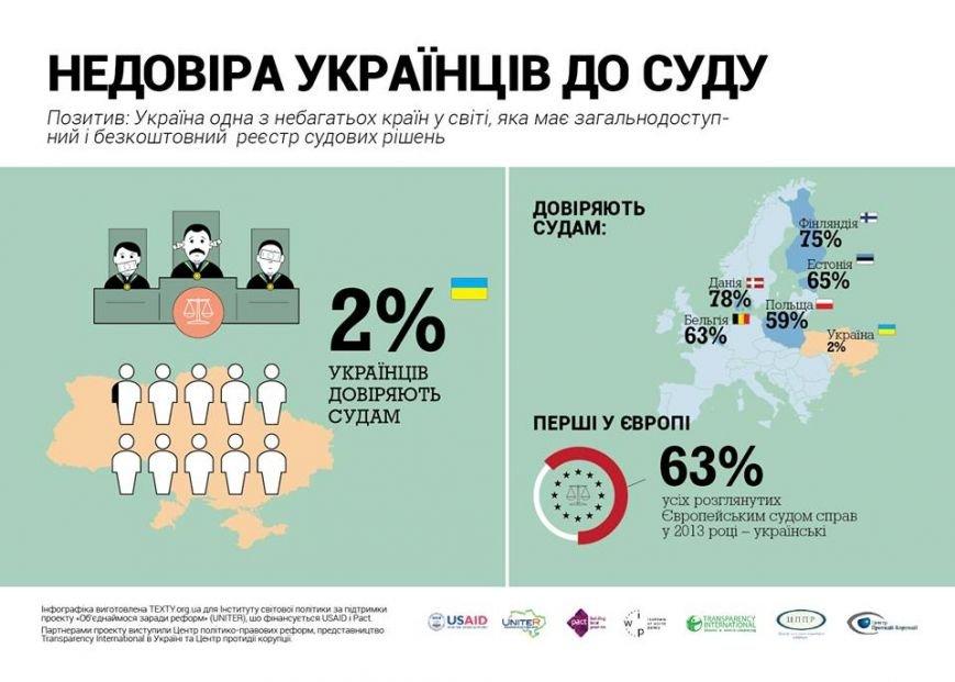 Реформа милиции, прокуратуры и судейства в Украине - что нужно сделать?, фото-4