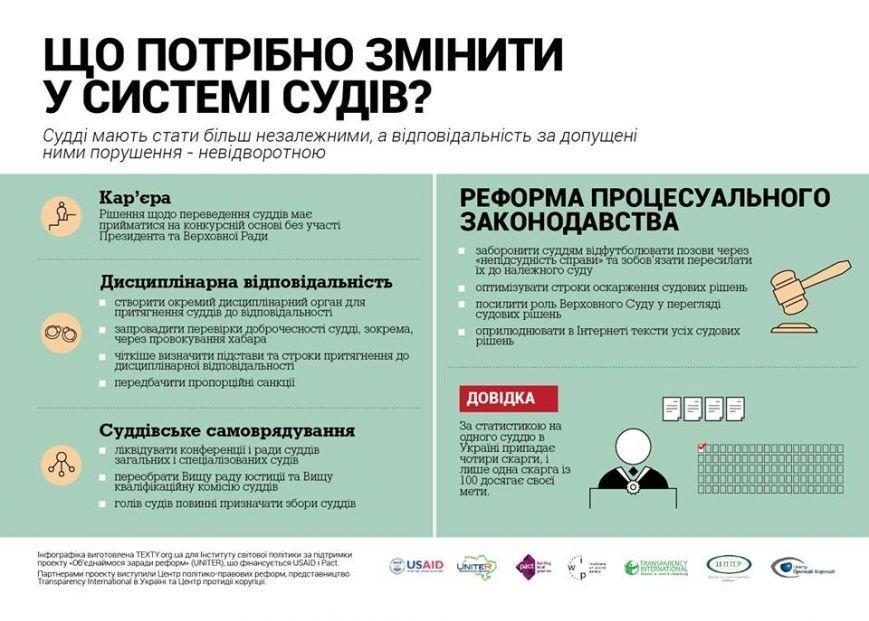Реформа милиции, прокуратуры и судейства в Украине - что нужно сделать?, фото-7