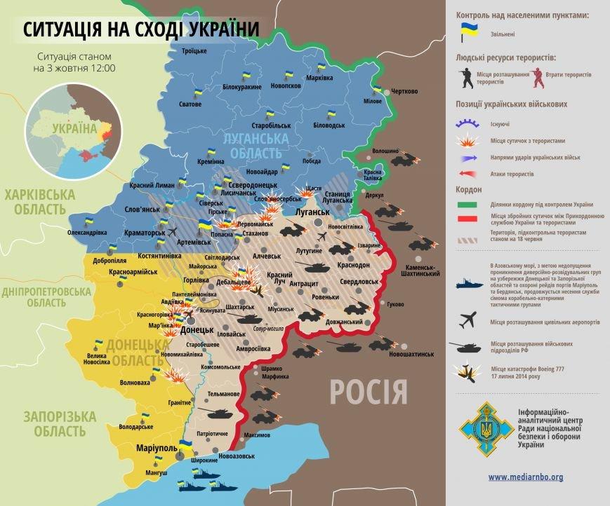 Под Мариуполь переброшены войска из Северной Осетии (КАРТА), фото-1