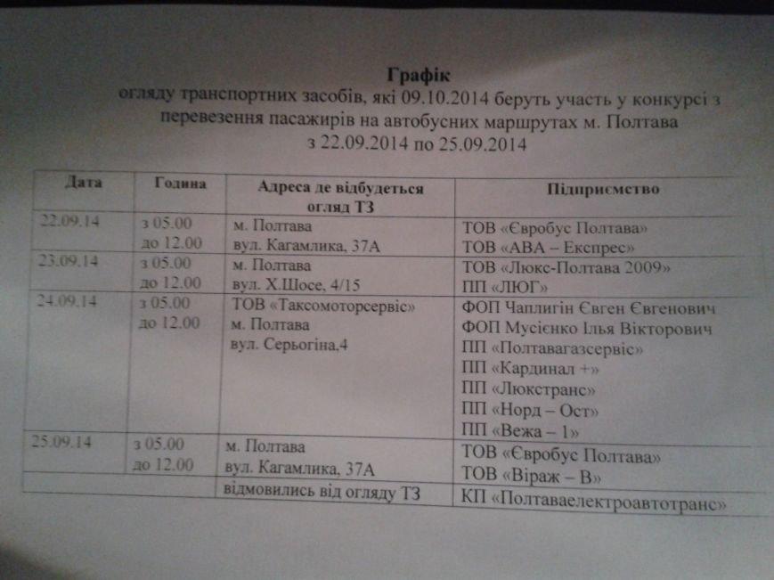 Графік огляду від Євгена Чаплигіна