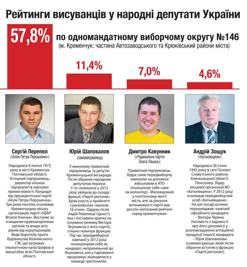 Electorate-#10-1