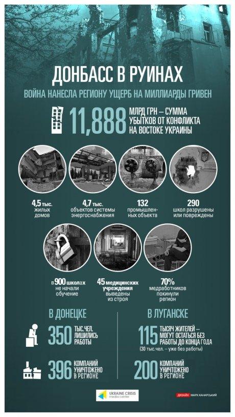 7217763-donbass-russ-960x1699