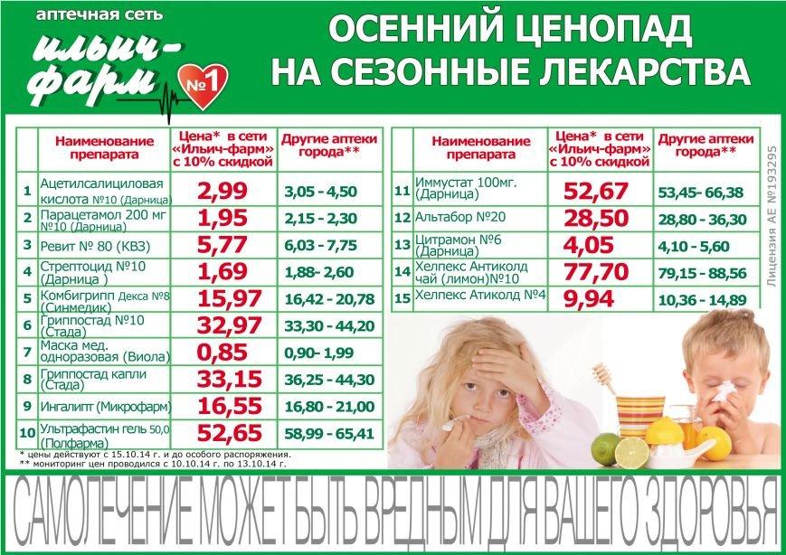 осенний ценопад Ильич-фарм