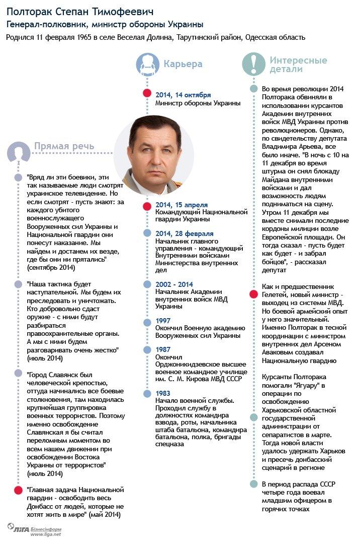 В Украине новый министр обороны. Кто он?, фото-1