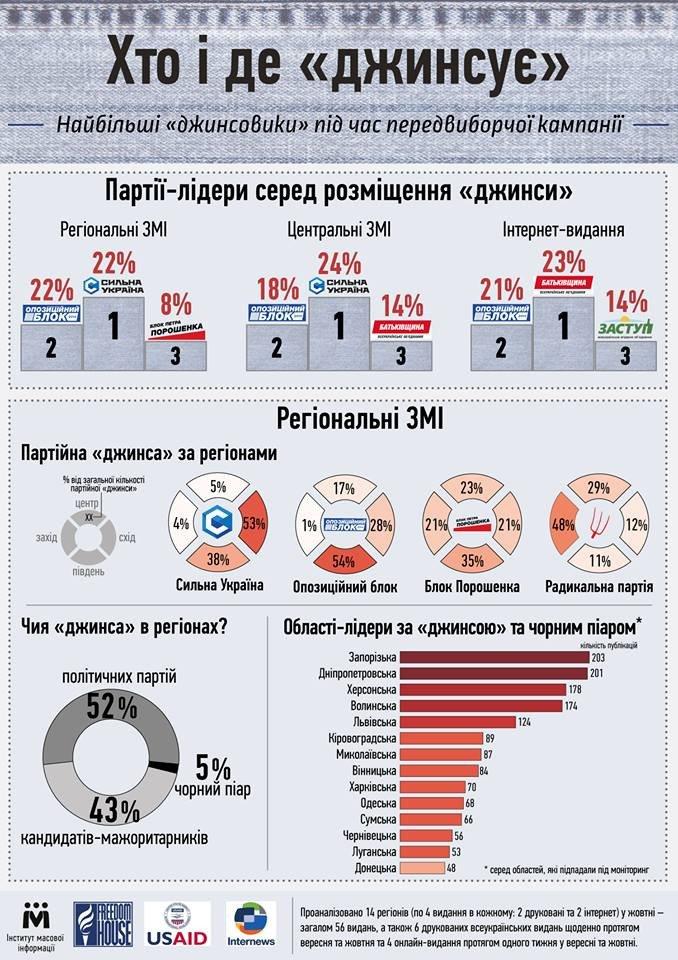Инфографика+Джинса