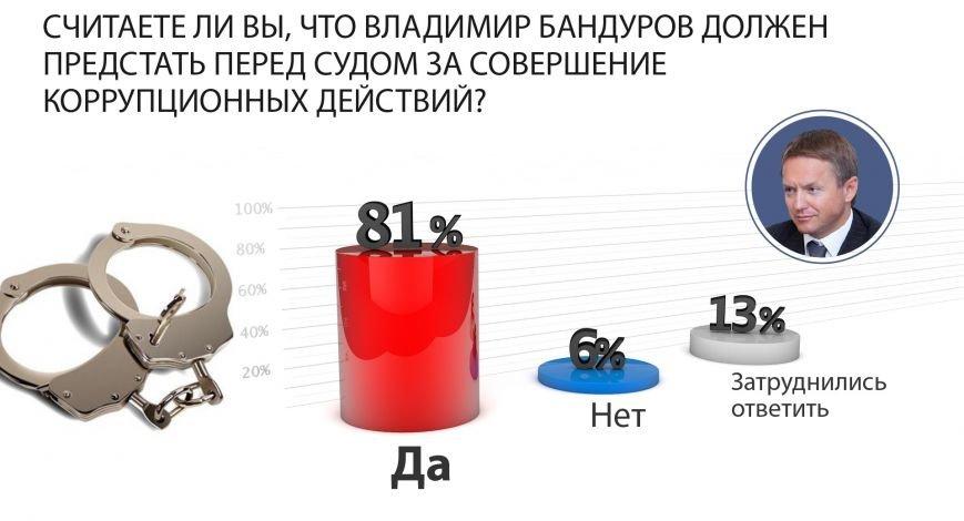 инфографика-3