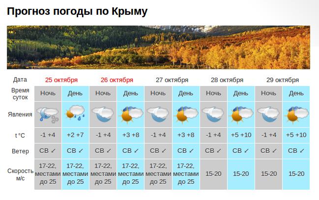 Снимок экрана - 25.10.2014 - 09:42:46