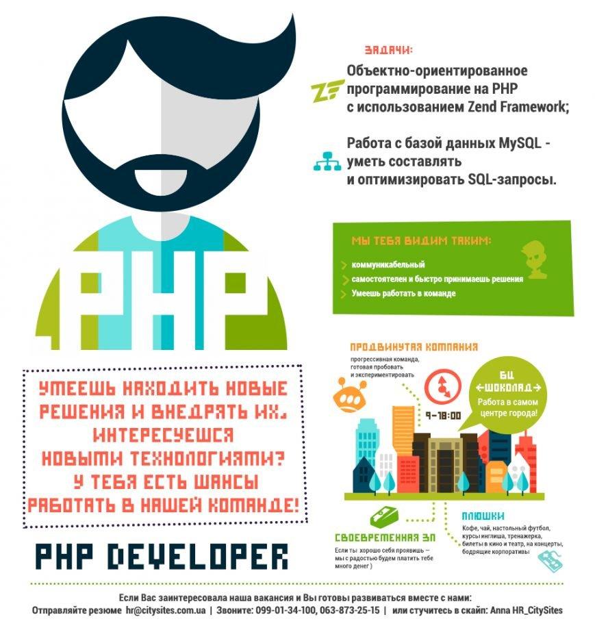 Вакансия PHP Developer в CitySites (фото) - фото 1