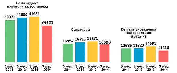 таблица бердянск