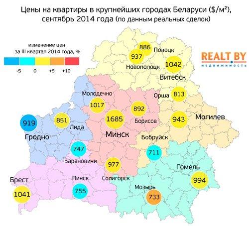 belarus-ceny-na-kvartiry