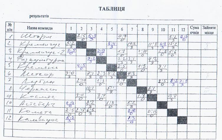 1415819695_turnirnaya-tablica-chg_novyy-razmer