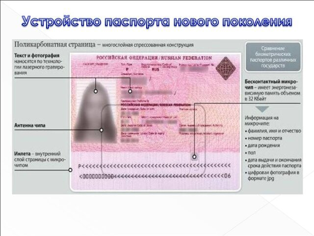 Для Херсонцев «Биометрический Паспорт» будет стоить 15 евро, фото-1