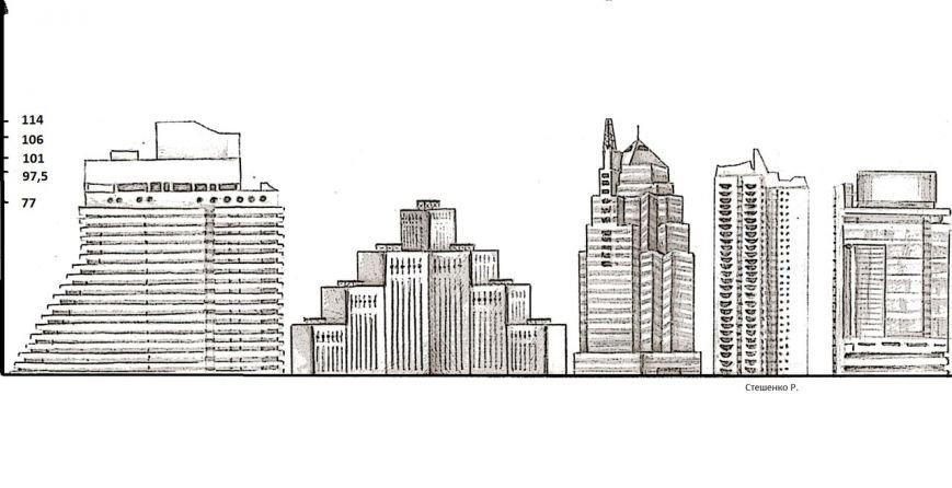 небоскребы инфо
