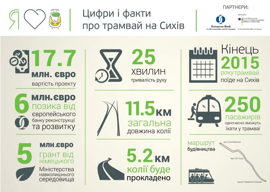 Будівництво трамваю на Сихів у цифрах і фактах (ІНФОГРАФІКА), фото-1
