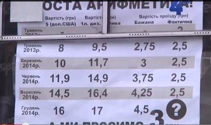 Тернопільські перевізники вважають, що реальна вартість проїзду становить 4, 50 (фото) - фото 1