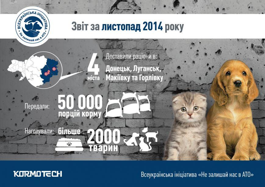 50 000 порций кормов получили в ноябре животные на Донбассе (фото) - фото 1