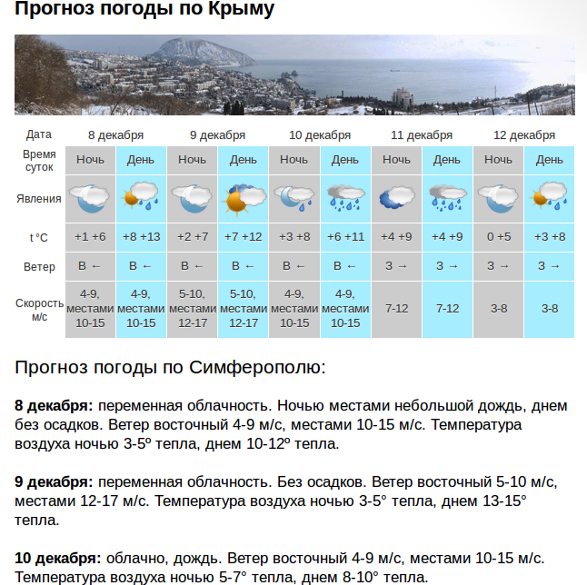 Снимок экрана - 08.12.2014 - 10:40:38