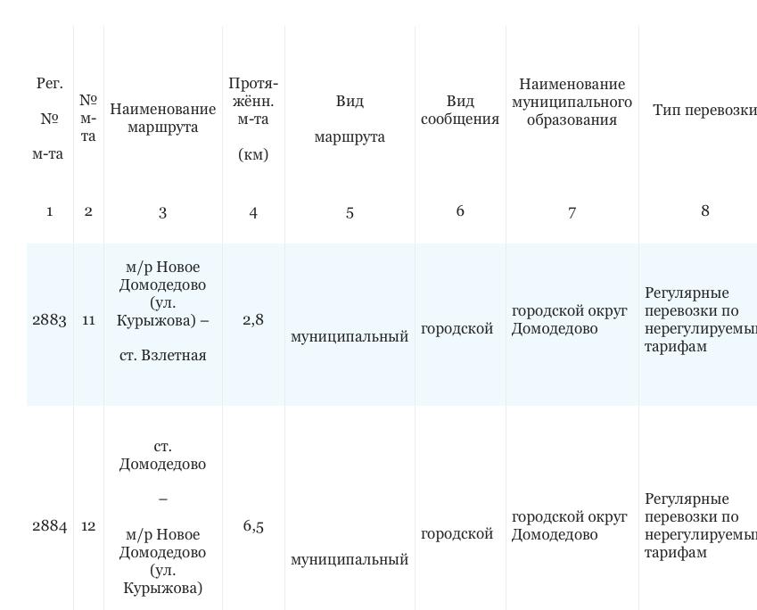 2014-12-08 14-07-12 Информационное извещение о проведении конкурса