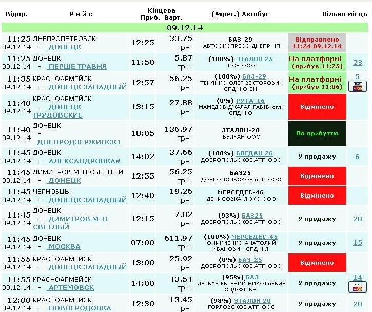 Автобусное сообщение Красноармейска с другими городами: открыты практически все направления (ФОТОФАКТ) (фото) - фото 1