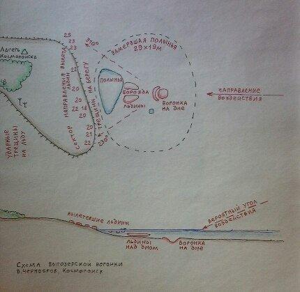 «Сегежский метеорит». Первые выводы экспедиции «Космопоиска», фото-2